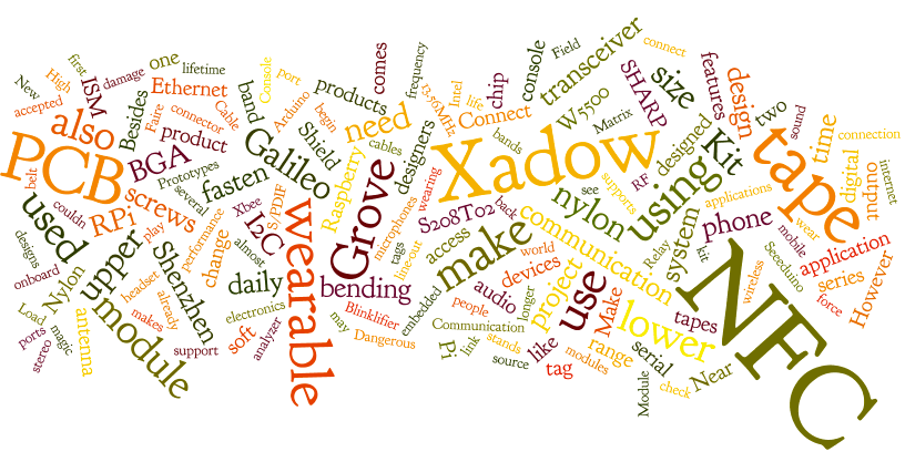 seeed blog wordle