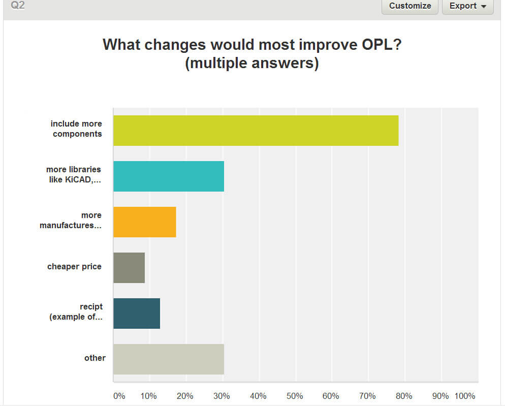 opl_survey2