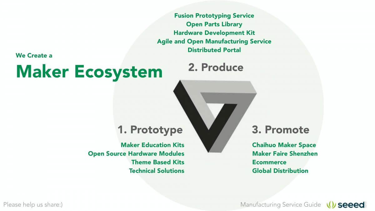 seeed maker ecosystem
