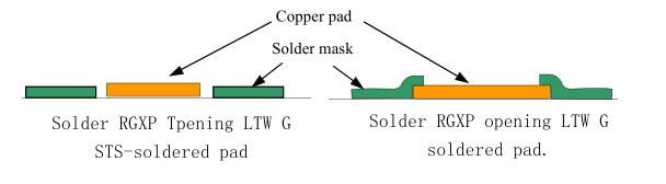 Solder mask design
