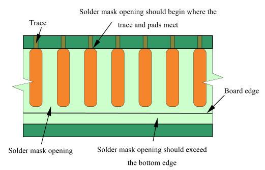 Solder mask opening for a gold-finger