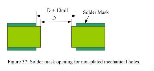 Solder mask2