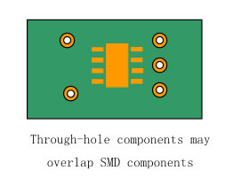 Through-hole devices