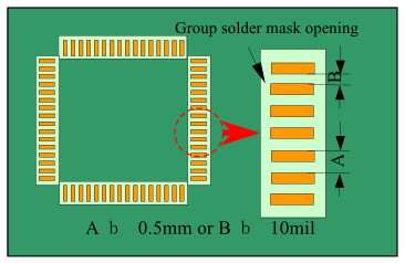 group Solder mask openings