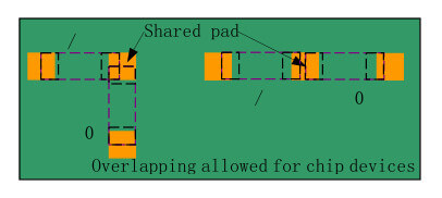 shared pad