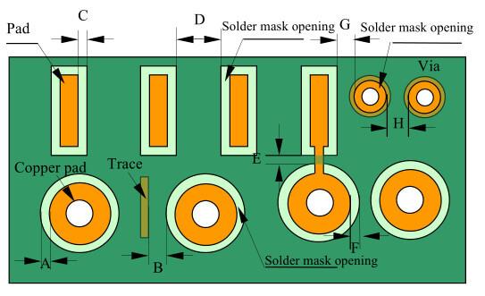 solder mask opening