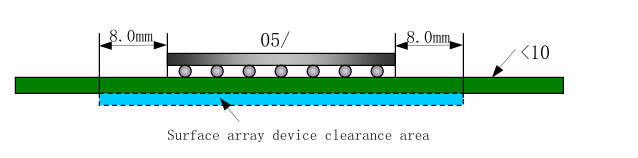 surface array