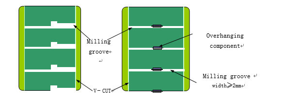 v-cut lines