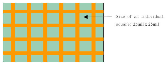 copper grid size