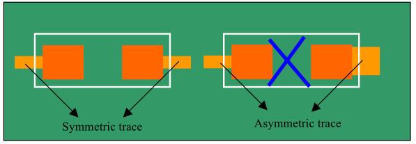 symmetric trace