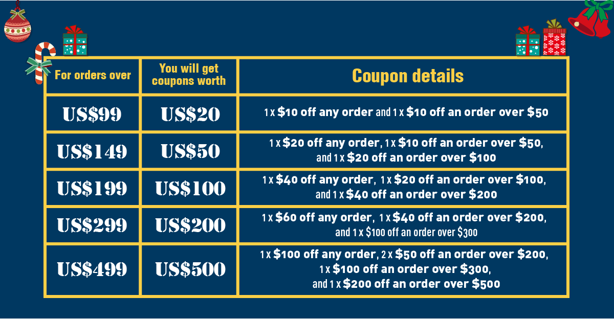 coupon rule