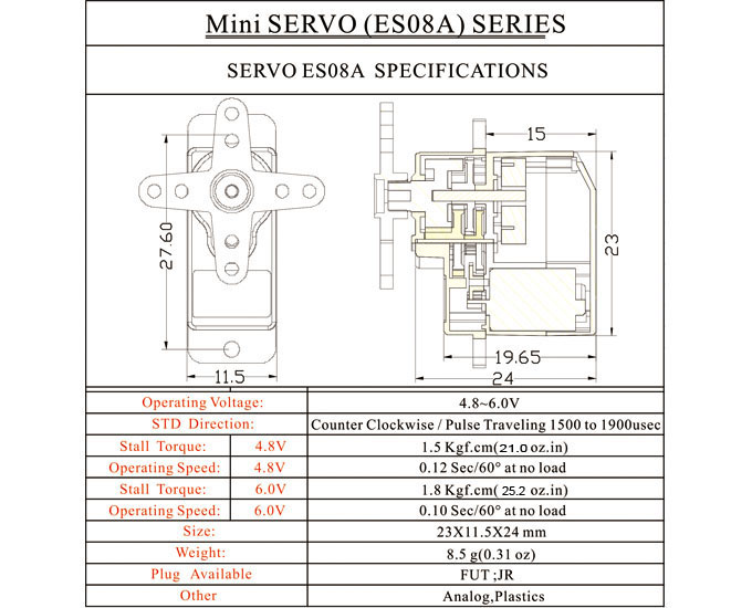 6675. 260? Mr 75 ac servo motors esr pollmeier pdf catalogs.