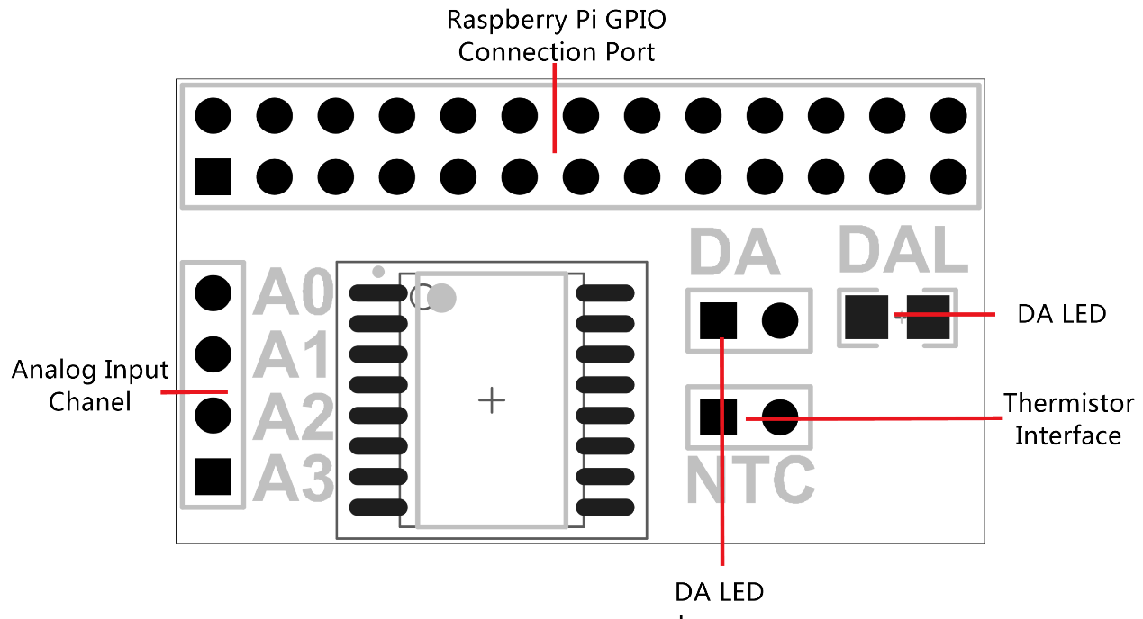 Raspberry Pi Ba B 2 Adda Expansion Board Hats Plates Seeed Wiringpi I2c Speed Datesheet