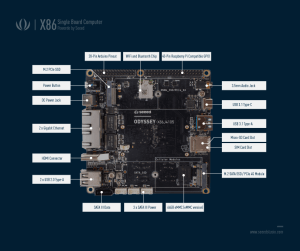 Resource Roundup for ODYSSEY - X86J4105: A Windows 10 Mini PC also Supports Linux OS