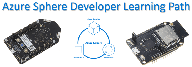 Introducing Azure Sphere Developer Learning Path Labs on GitHub