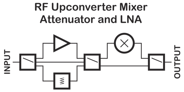 UPCONVERTER.png