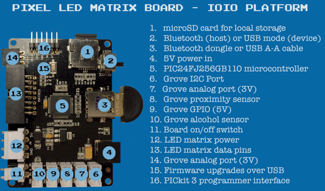 Pixel v2.5 maker kit.png